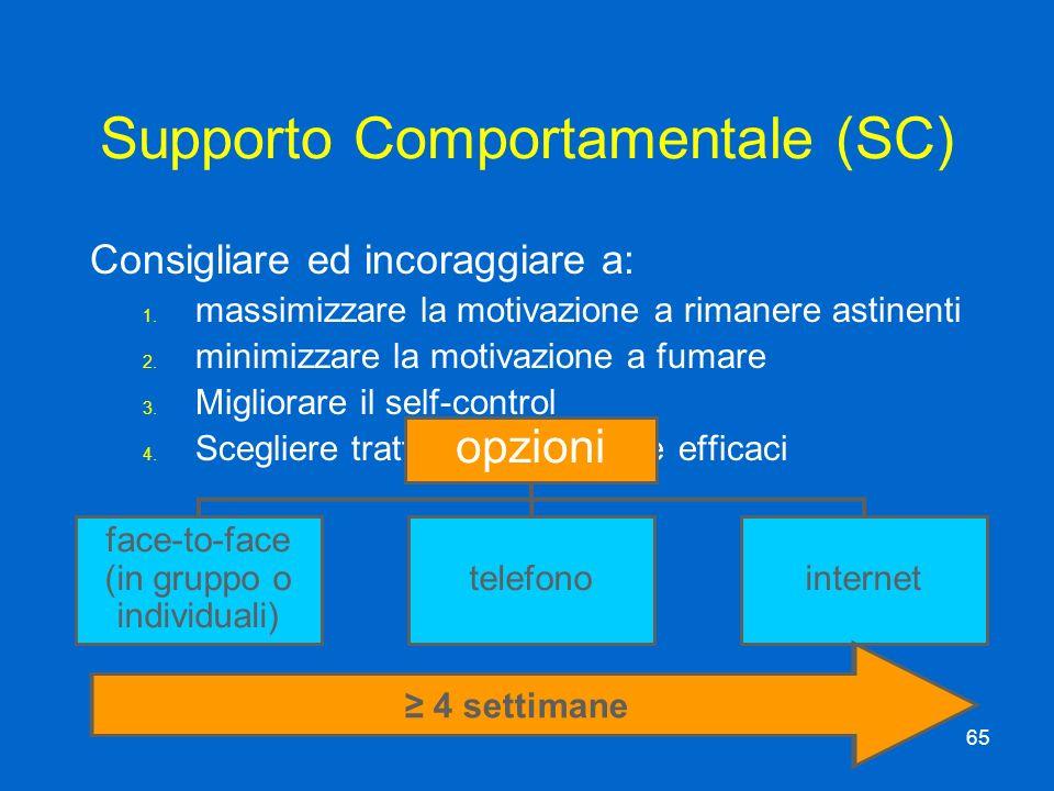 Supporto Comportamentale (SC)
