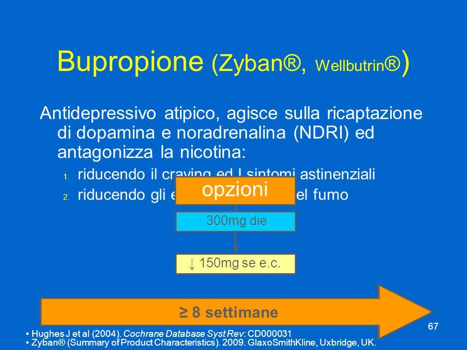 Bupropione (Zyban®, Wellbutrin®)