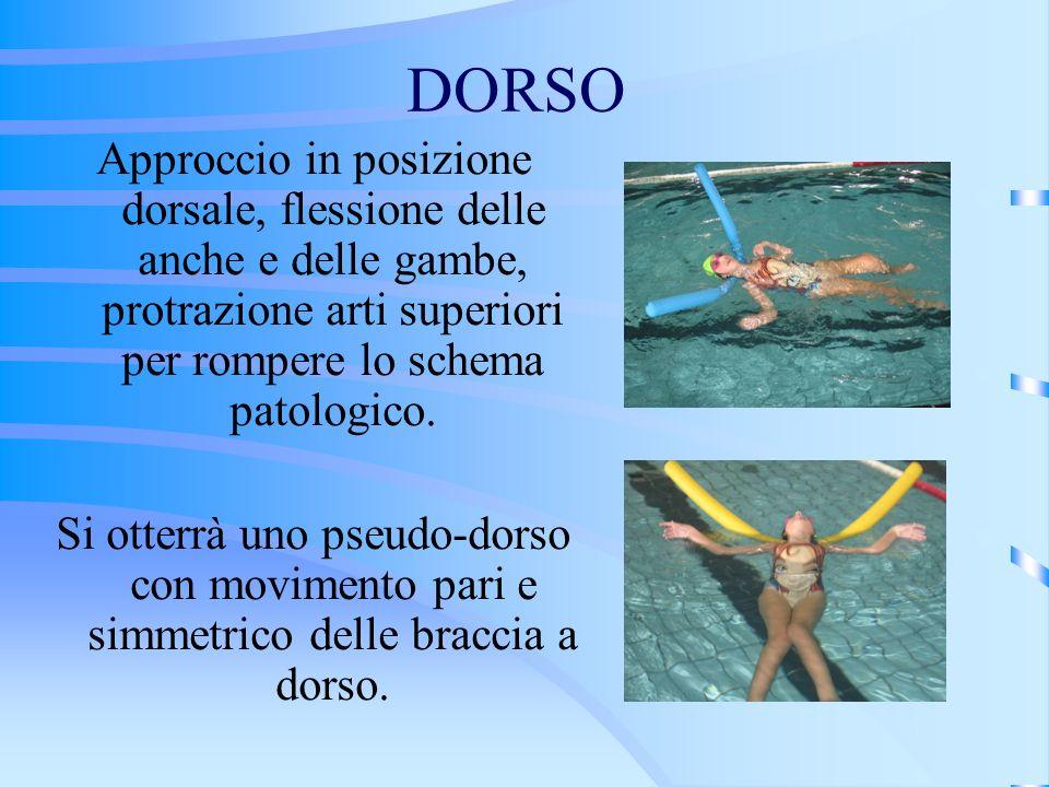 DORSO Approccio in posizione dorsale, flessione delle anche e delle gambe, protrazione arti superiori per rompere lo schema patologico.