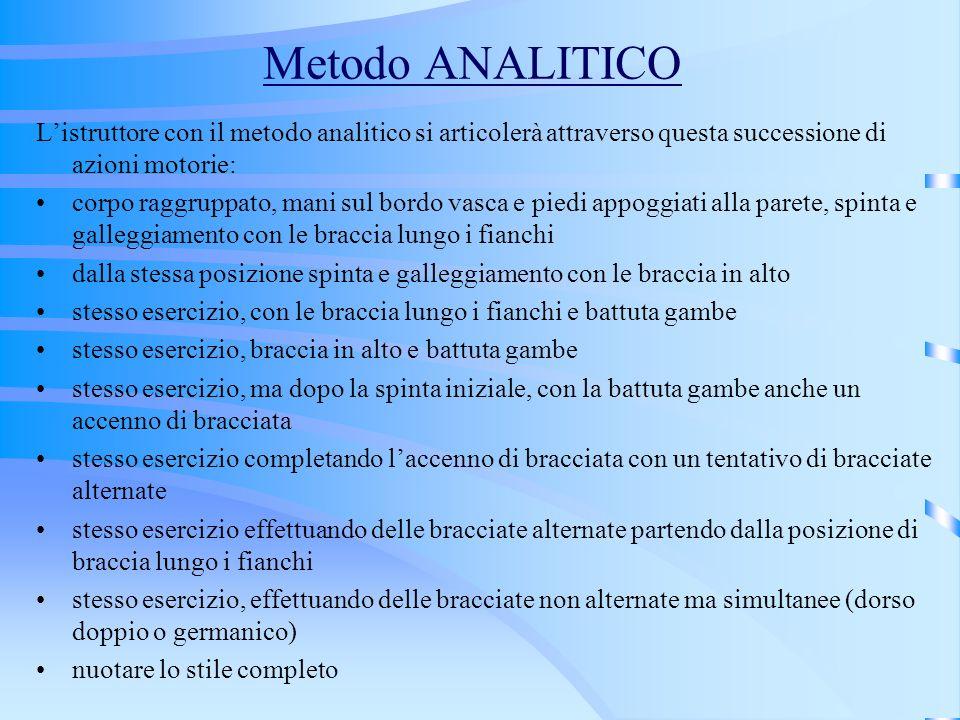 Metodo ANALITICO L'istruttore con il metodo analitico si articolerà attraverso questa successione di azioni motorie: