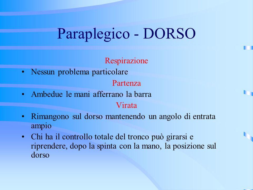 Paraplegico - DORSO Respirazione Nessun problema particolare Partenza