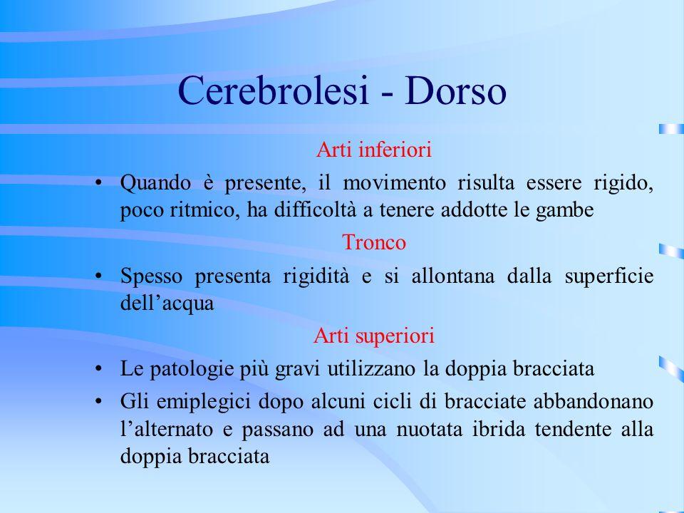 Cerebrolesi - Dorso Arti inferiori