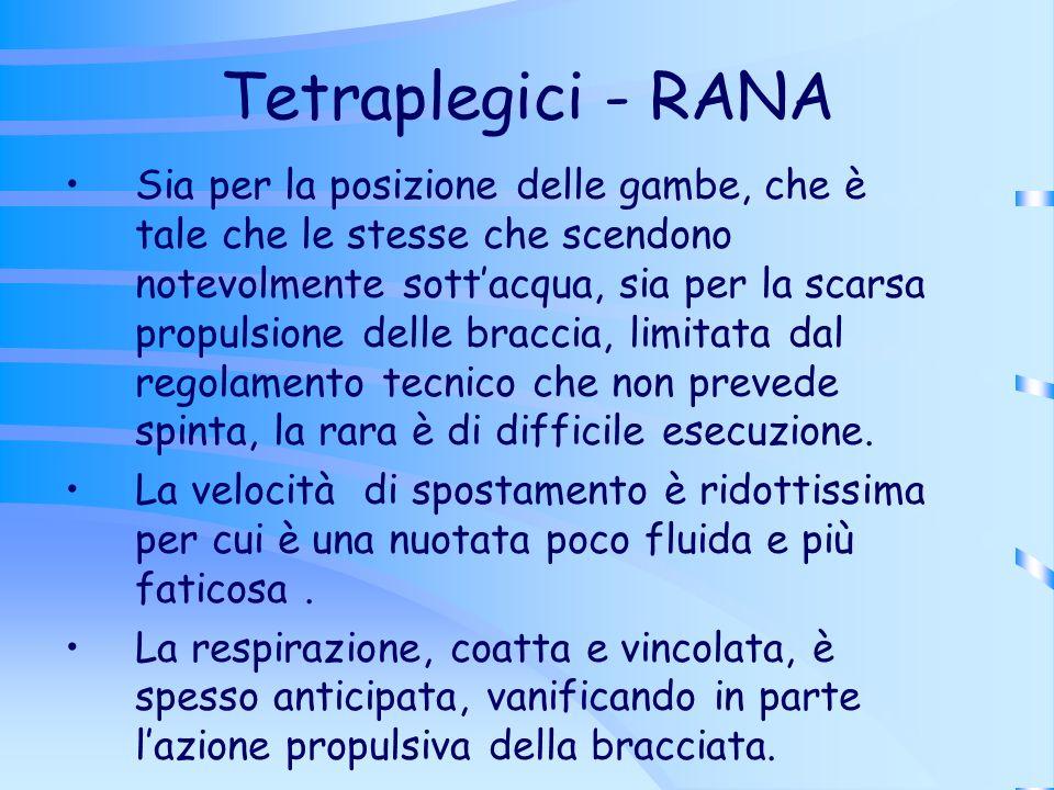 Tetraplegici - RANA
