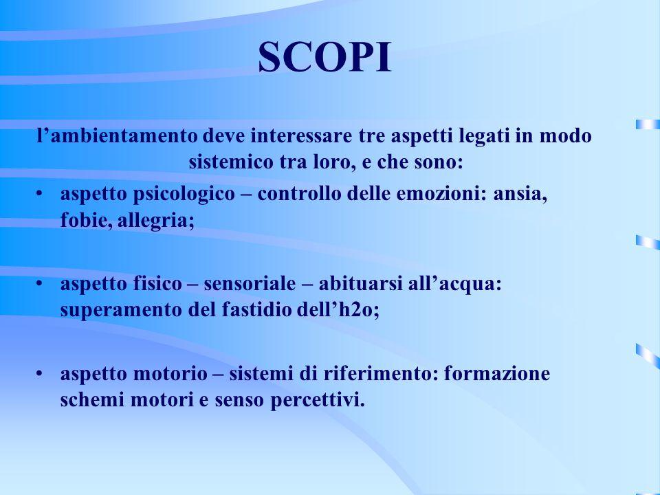 SCOPI l'ambientamento deve interessare tre aspetti legati in modo sistemico tra loro, e che sono: