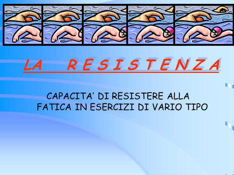 CAPACITA' DI RESISTERE ALLA FATICA IN ESERCIZI DI VARIO TIPO