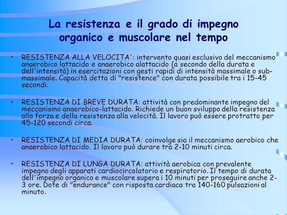 La resistenza e il grado di impegno organico e muscolare nel tempo