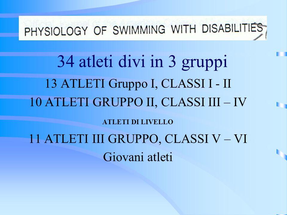 34 atleti divi in 3 gruppi ATLETI Gruppo I, CLASSI I - II