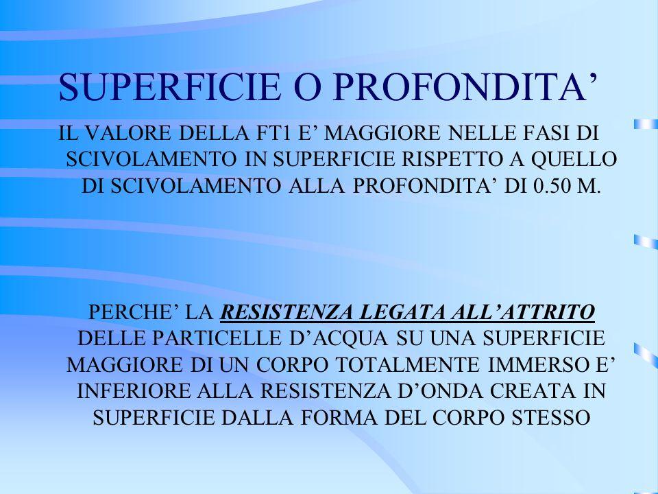 SUPERFICIE O PROFONDITA'