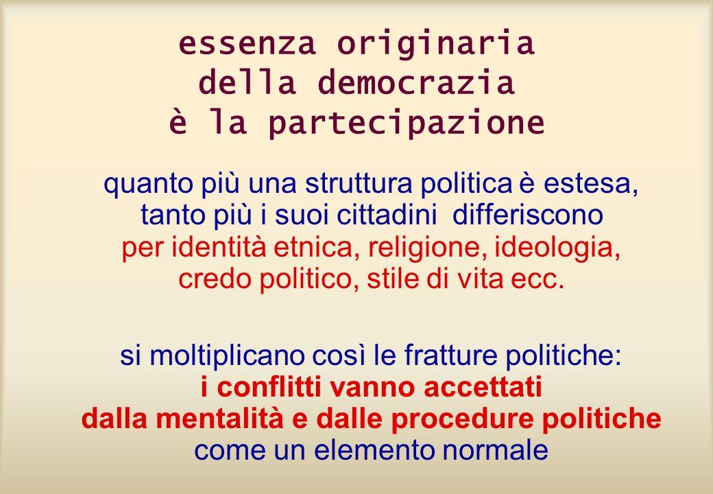 essenza originaria della democrazia è la partecipazione