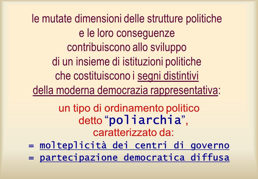 = molteplicità dei centri di governo