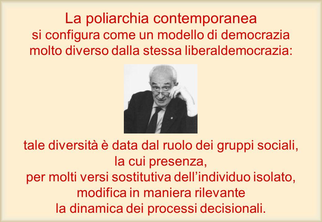 La poliarchia contemporanea si configura come un modello di democrazia molto diverso dalla stessa liberaldemocrazia: tale diversità è data dal ruolo dei gruppi sociali, la cui presenza, per molti versi sostitutiva dell'individuo isolato, modifica in maniera rilevante la dinamica dei processi decisionali.