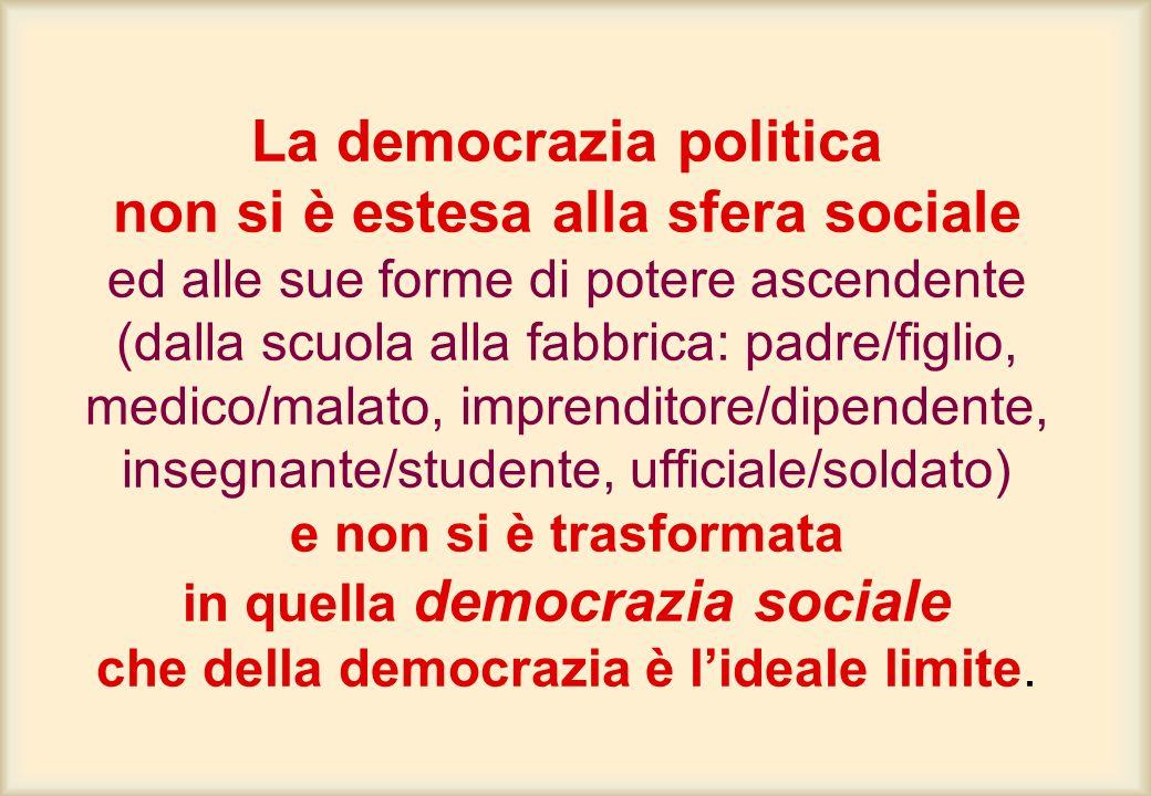 La democrazia politica non si è estesa alla sfera sociale ed alle sue forme di potere ascendente (dalla scuola alla fabbrica: padre/figlio, medico/malato, imprenditore/dipendente, insegnante/studente, ufficiale/soldato) e non si è trasformata in quella democrazia sociale che della democrazia è l'ideale limite.