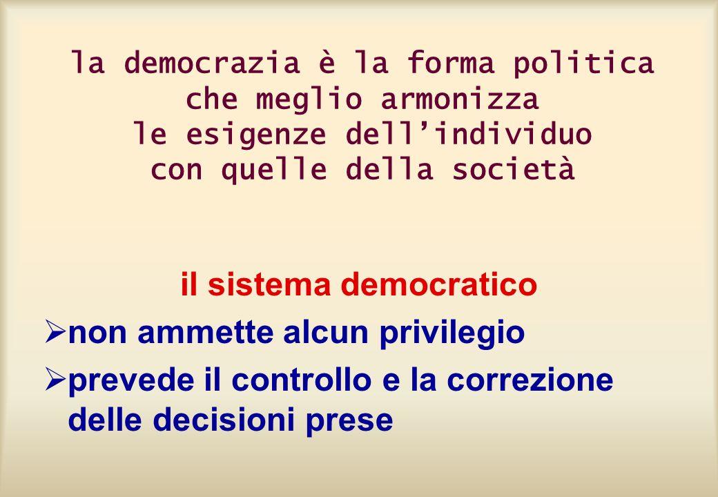 il sistema democratico