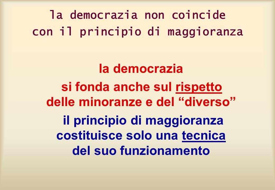 la democrazia non coincide con il principio di maggioranza