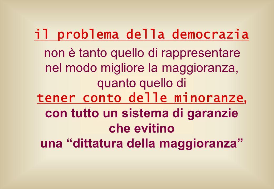 il problema della democrazia