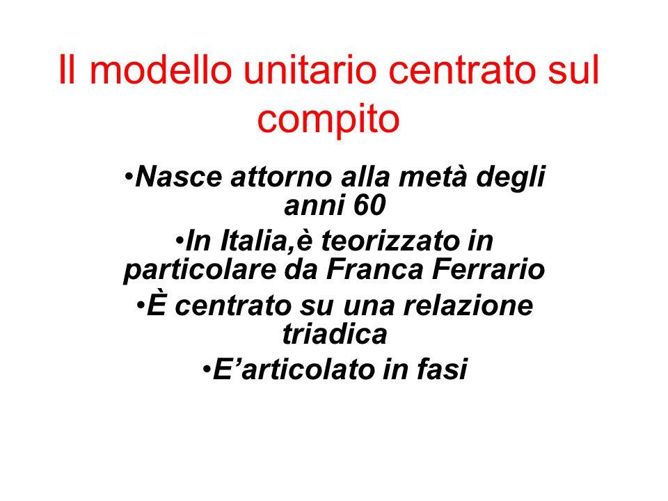 Il modello unitario centrato sul compito
