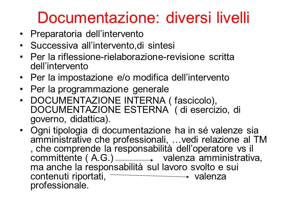 Documentazione: diversi livelli