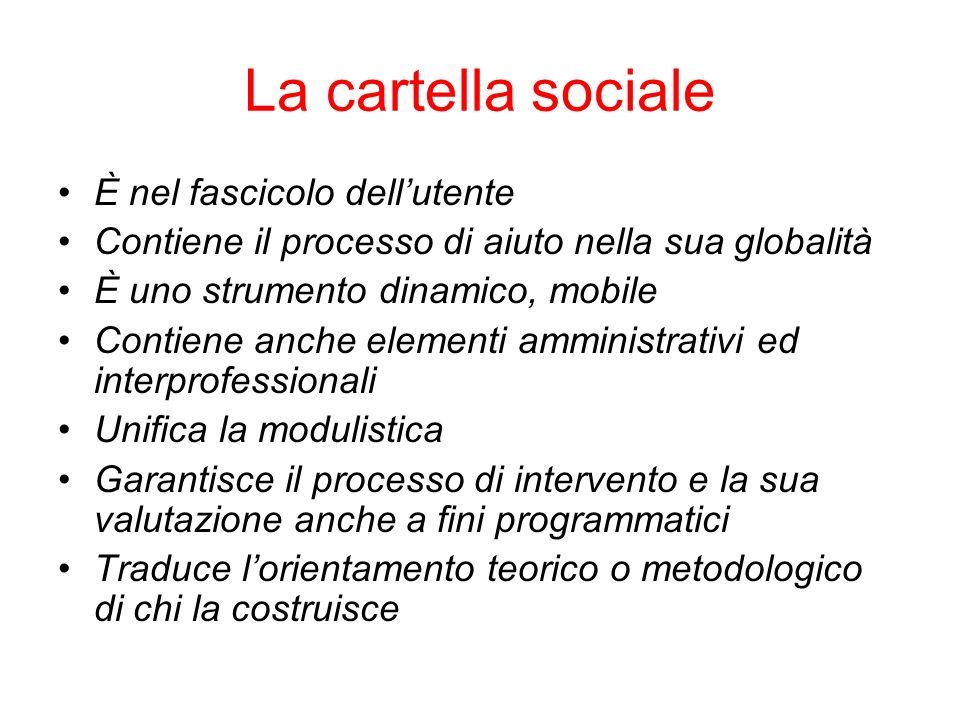 La cartella sociale È nel fascicolo dell'utente