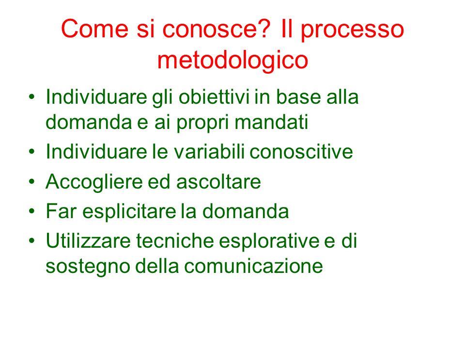 Come si conosce Il processo metodologico
