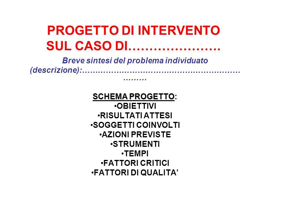 PROGETTO DI INTERVENTO SUL CASO DI………………….
