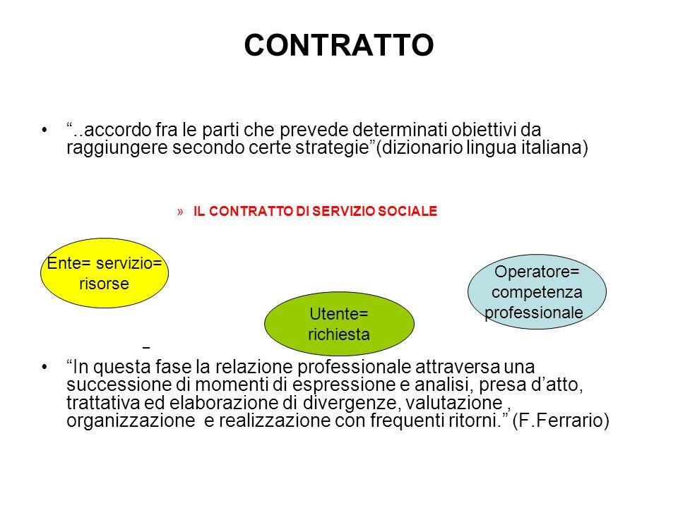CONTRATTO ..accordo fra le parti che prevede determinati obiettivi da raggiungere secondo certe strategie (dizionario lingua italiana)