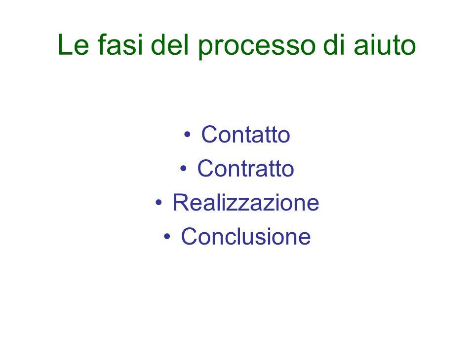 Le fasi del processo di aiuto