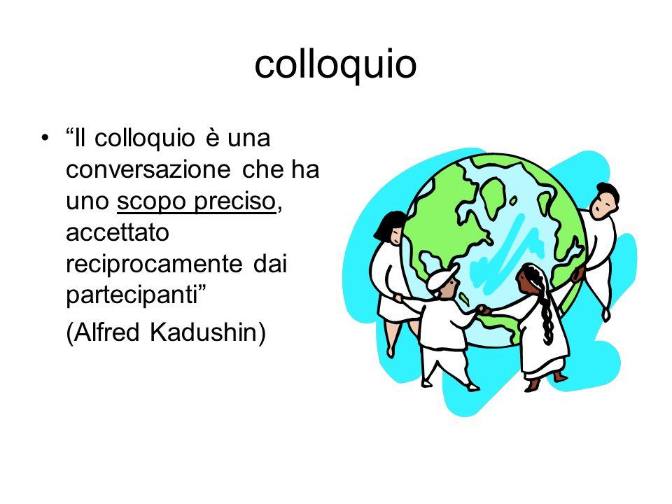 colloquio Il colloquio è una conversazione che ha uno scopo preciso, accettato reciprocamente dai partecipanti