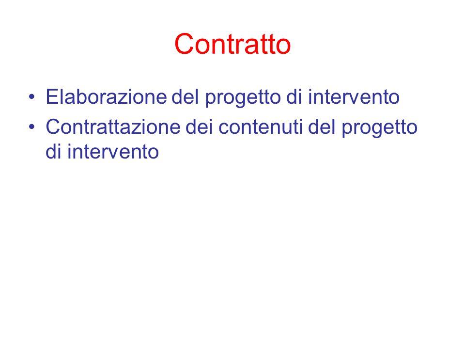 Contratto Elaborazione del progetto di intervento