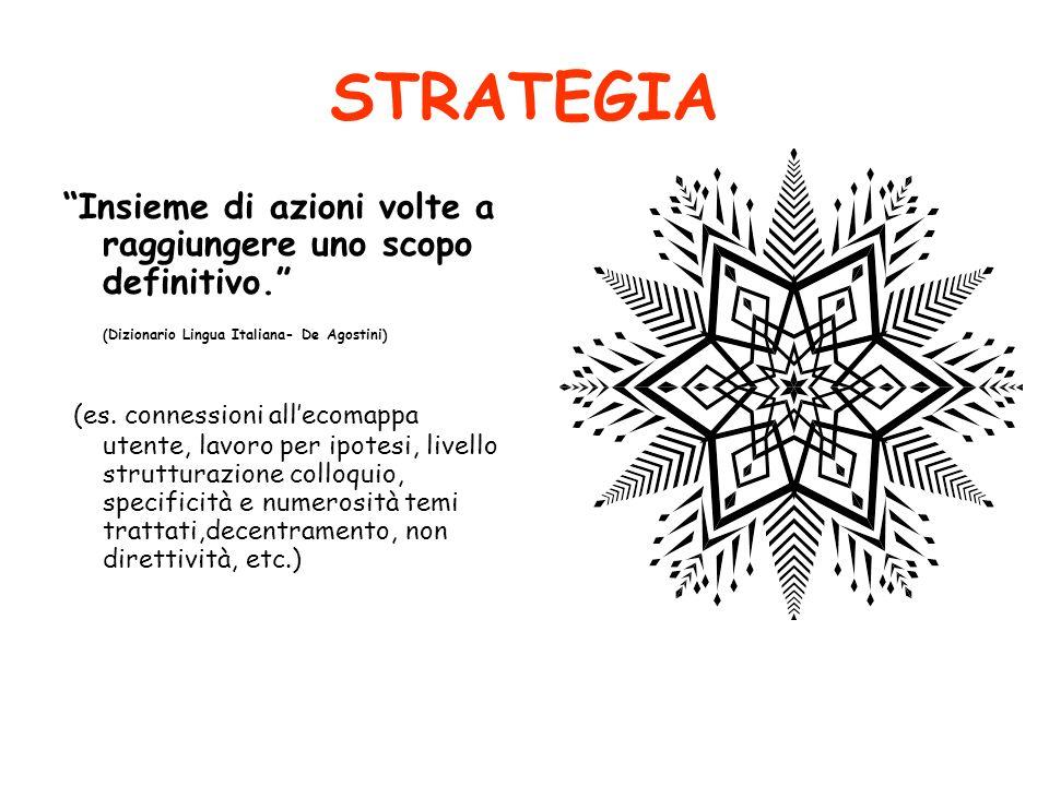 STRATEGIA Insieme di azioni volte a raggiungere uno scopo definitivo. (Dizionario Lingua Italiana- De Agostini)