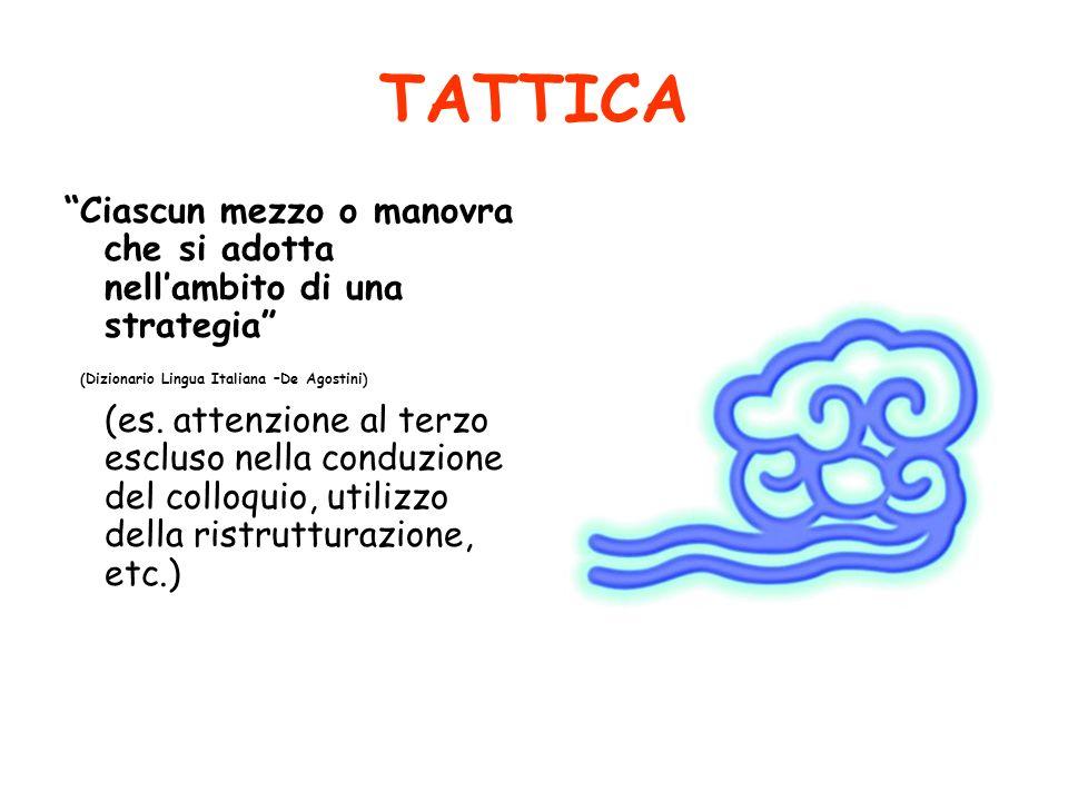 TATTICA Ciascun mezzo o manovra che si adotta nell'ambito di una strategia (Dizionario Lingua Italiana –De Agostini)