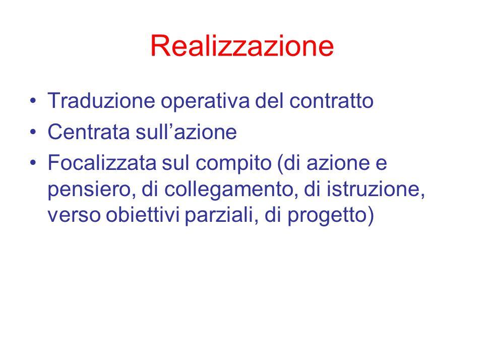 Realizzazione Traduzione operativa del contratto Centrata sull'azione