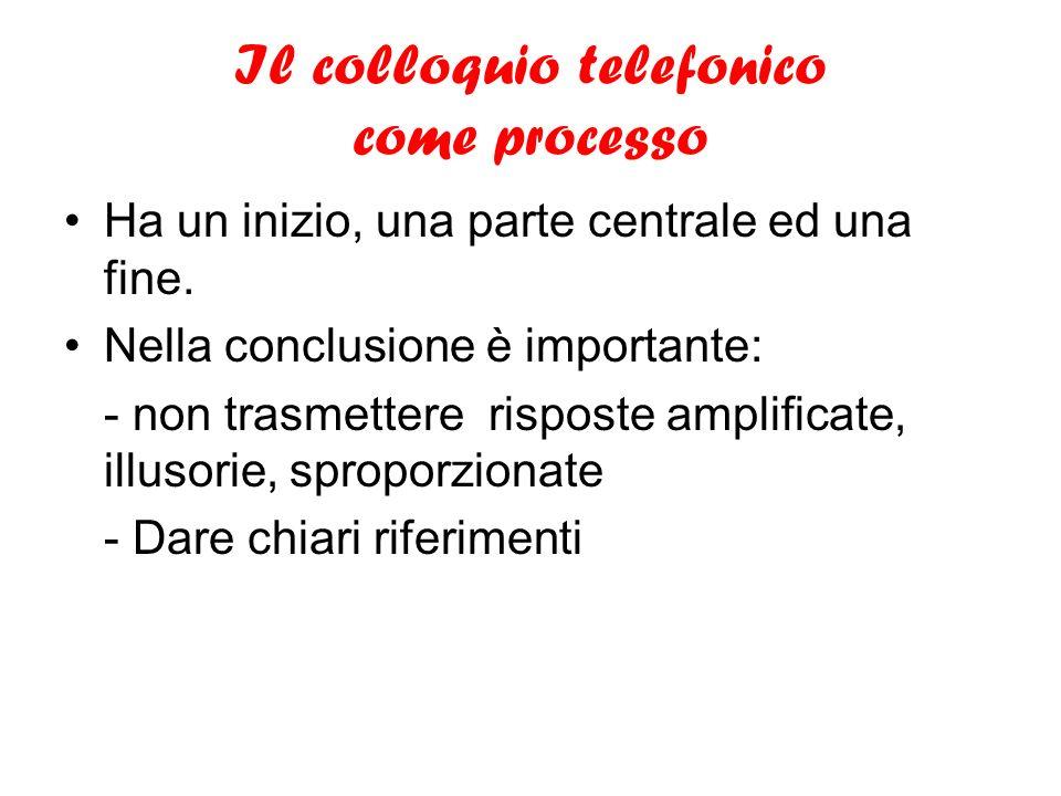 Il colloquio telefonico come processo