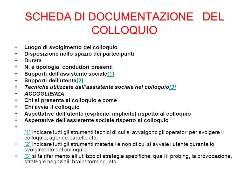 SCHEDA DI DOCUMENTAZIONE DEL COLLOQUIO