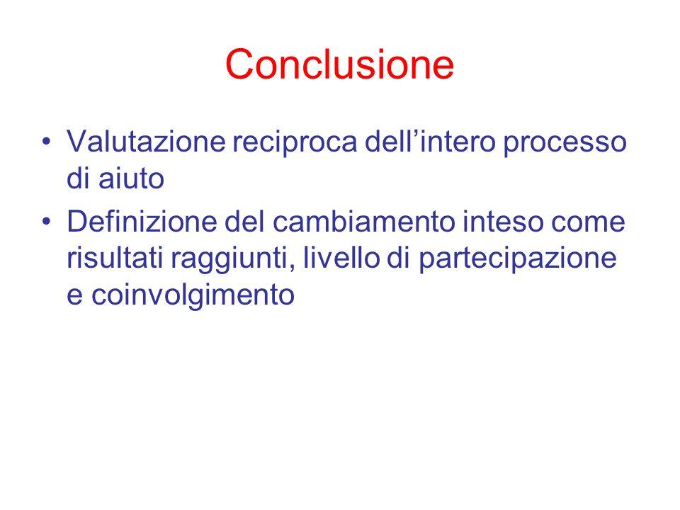 Conclusione Valutazione reciproca dell'intero processo di aiuto