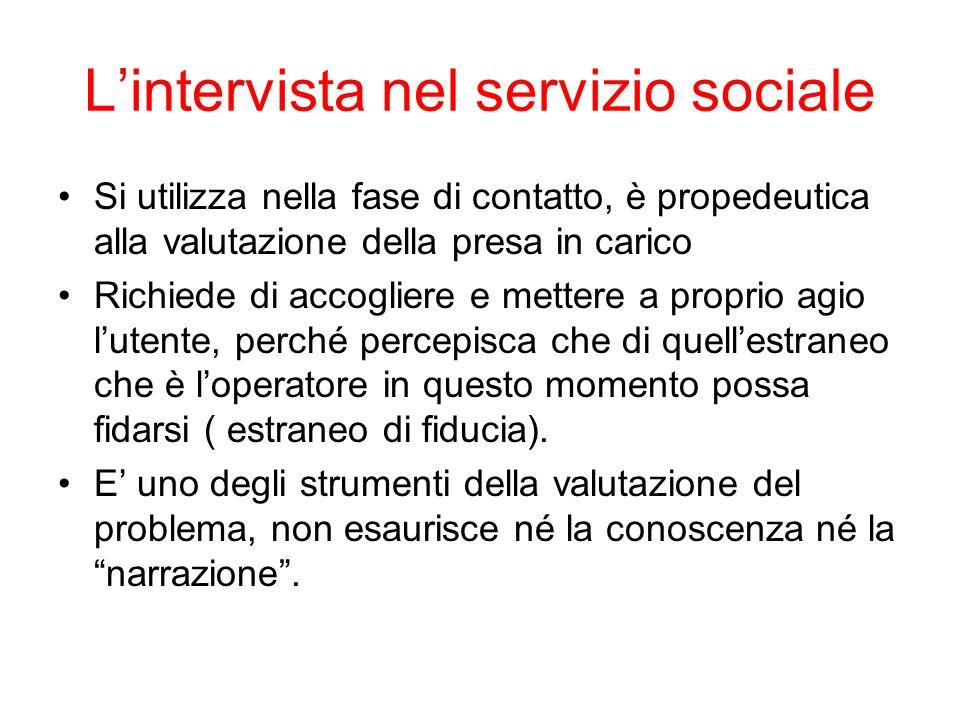 L'intervista nel servizio sociale