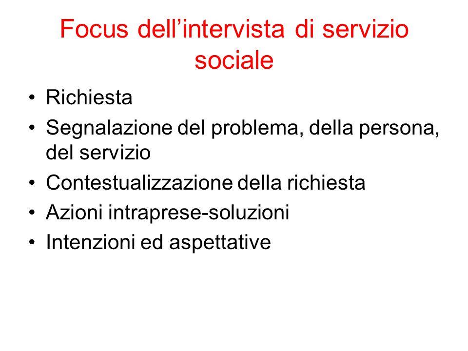 Focus dell'intervista di servizio sociale