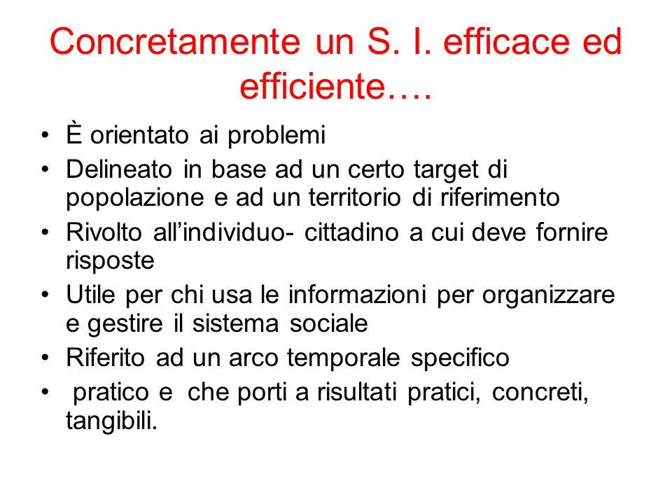 Concretamente un S. I. efficace ed efficiente….