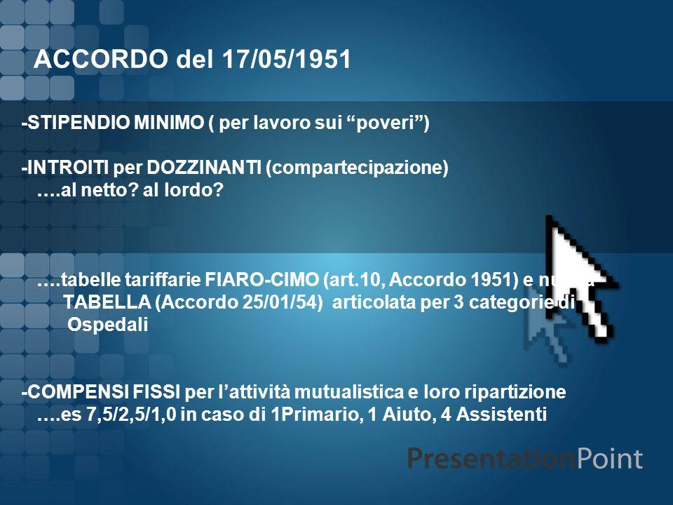 ACCORDO del 17/05/1951 -STIPENDIO MINIMO ( per lavoro sui poveri )