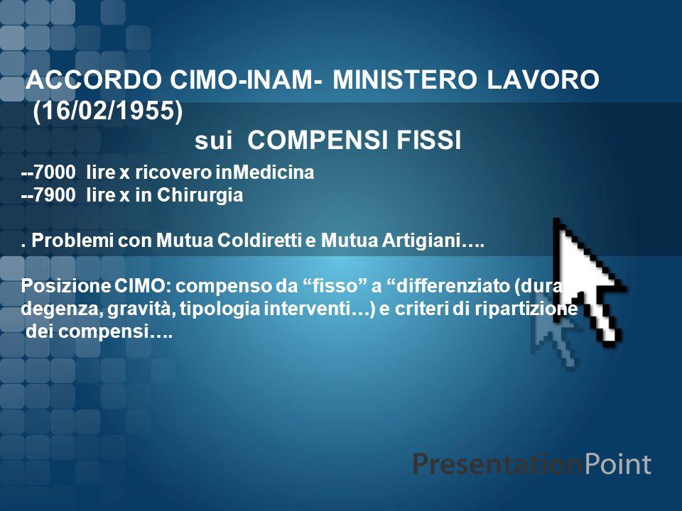 ACCORDO CIMO-INAM- MINISTERO LAVORO (16/02/1955) sui COMPENSI FISSI
