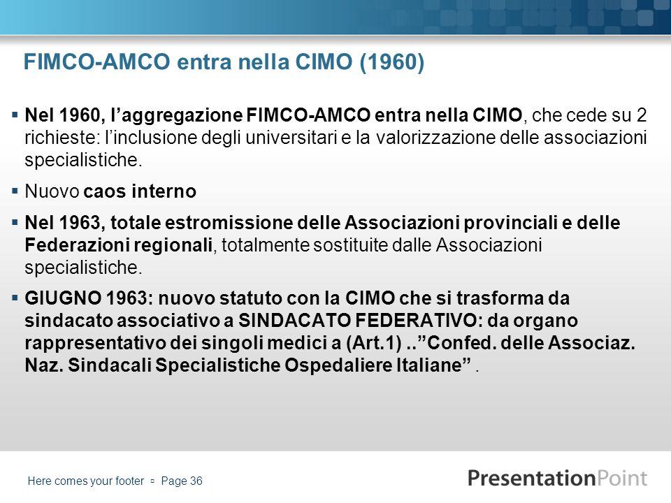 FIMCO-AMCO entra nella CIMO (1960)