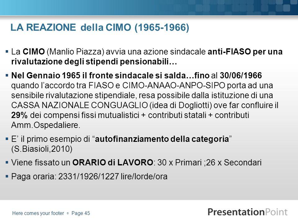 LA REAZIONE della CIMO (1965-1966)