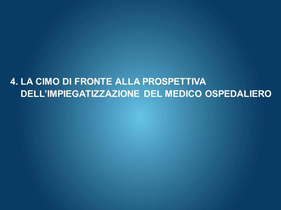 4. LA CIMO DI FRONTE ALLA PROSPETTIVA