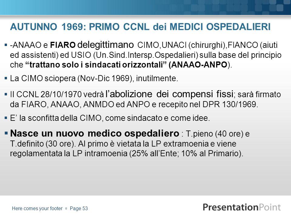 AUTUNNO 1969: PRIMO CCNL dei MEDICI OSPEDALIERI