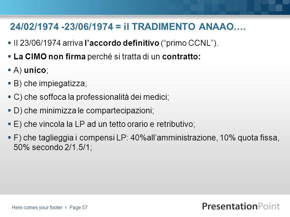 24/02/1974 -23/06/1974 = il TRADIMENTO ANAAO….