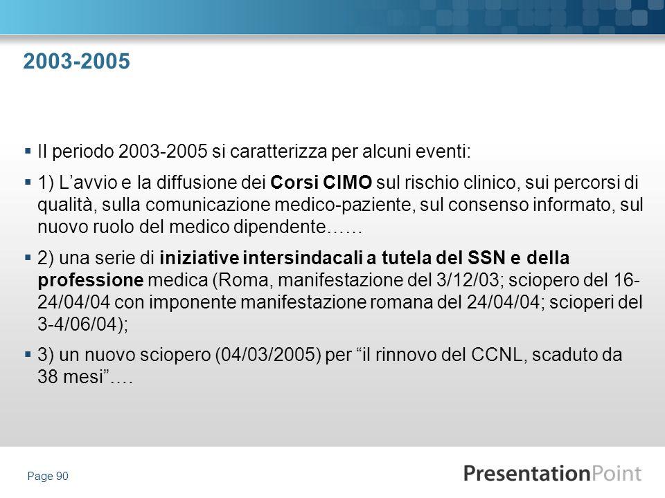 2003-2005 Il periodo 2003-2005 si caratterizza per alcuni eventi: