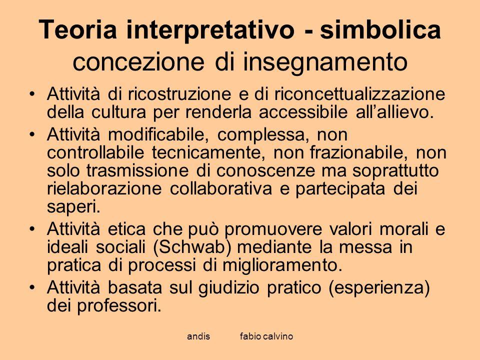 Teoria interpretativo - simbolica concezione di insegnamento