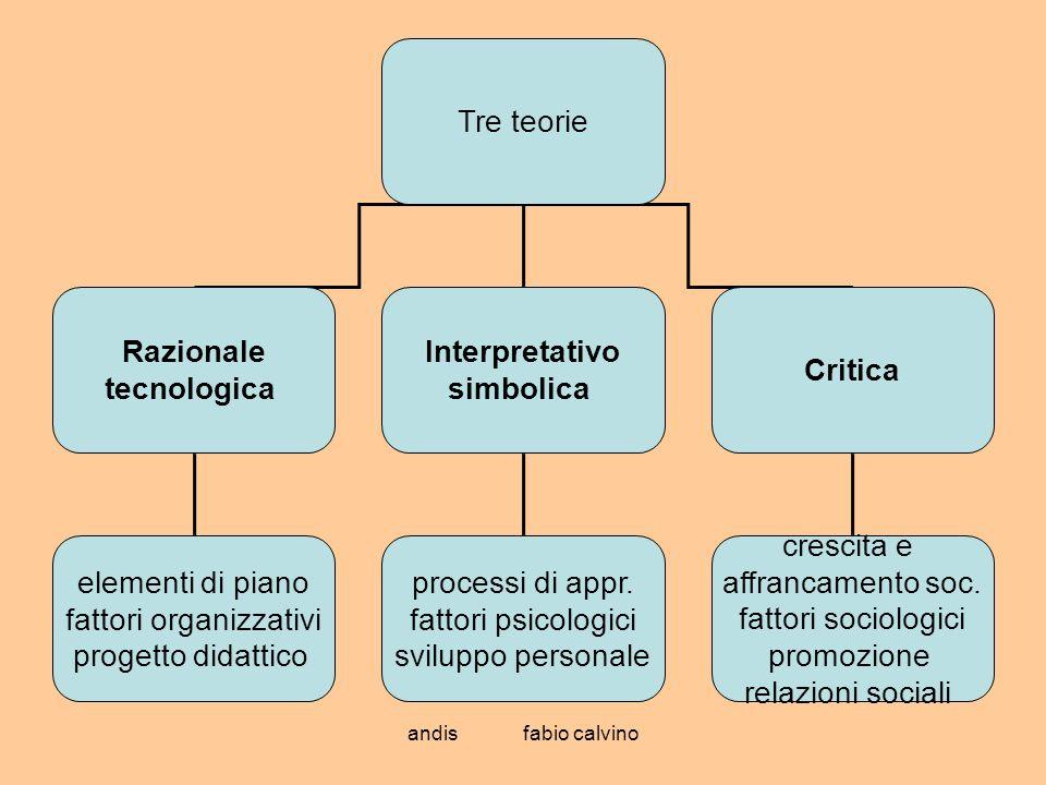 fattori organizzativi