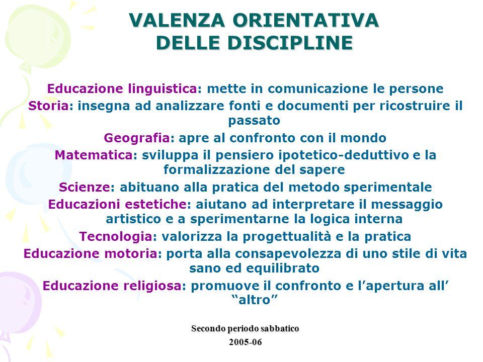 VALENZA ORIENTATIVA DELLE DISCIPLINE