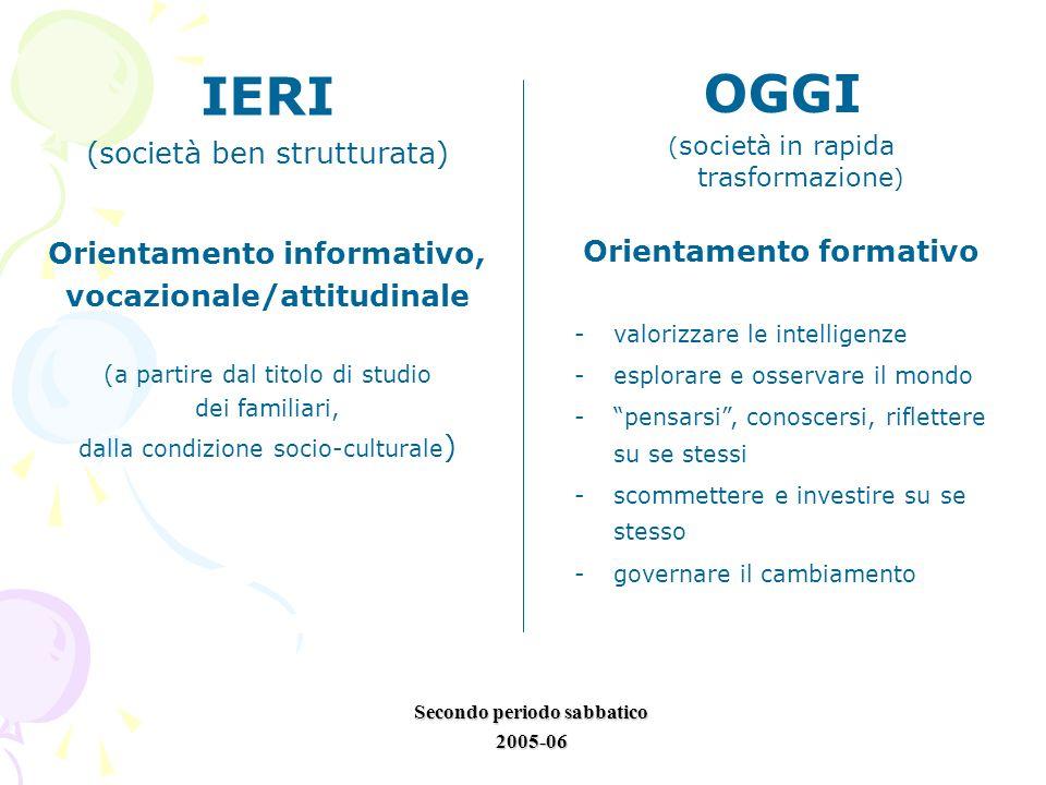 IERI OGGI (società ben strutturata) Orientamento informativo,