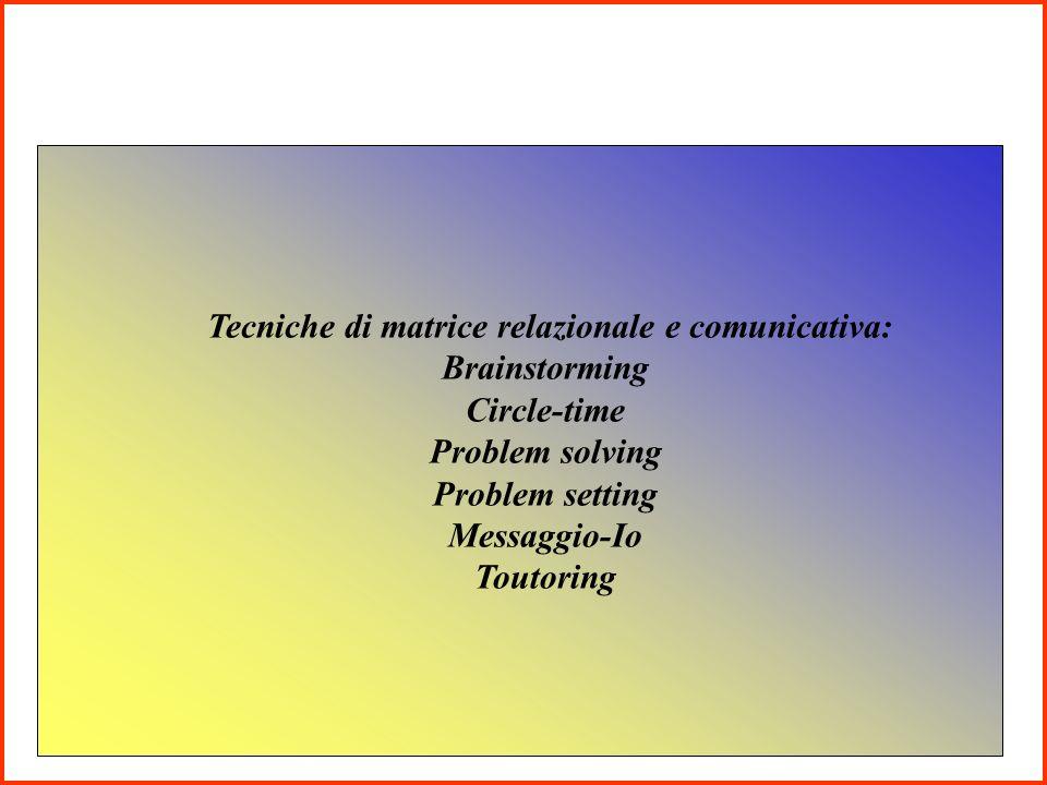 Tecniche di matrice relazionale e comunicativa: